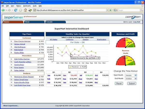 TIBCO Jaspersoft (copy)